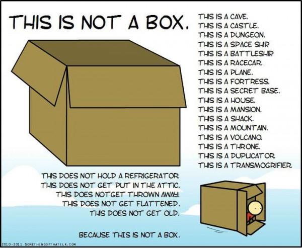 My Cardboard Box Intervention Fun Cardboard Box Crafts Projects