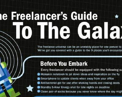 9 Places you Will Encounter on Your Freelance Journey