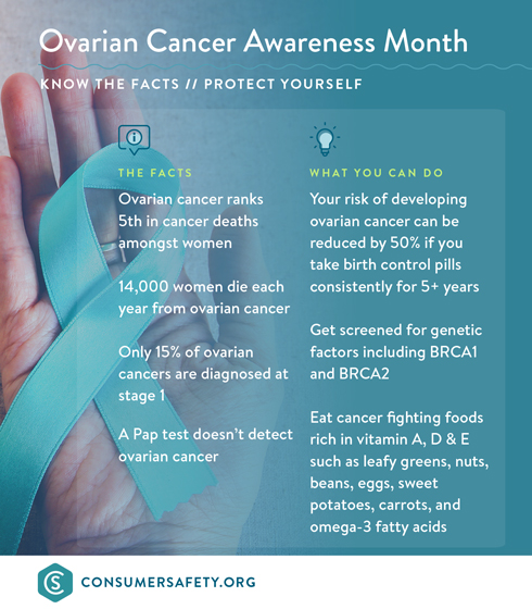 Ovarian Cancer Facts and Tips