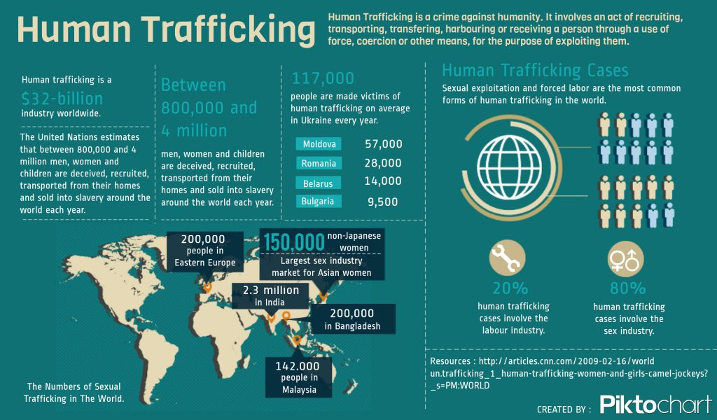 Gifts that Fight to End Human Trafficking