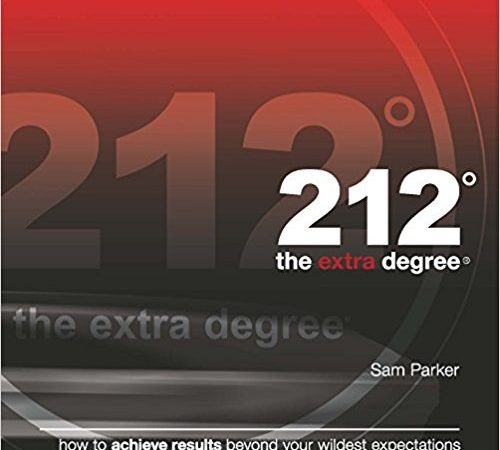 212 Degrees